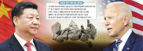 '희토류 생산 대폭 확대'…中, 美에 화해 손길