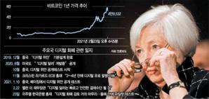 비트코인 작심 비판하면서…'디지털 달러' 띄우는 옐런