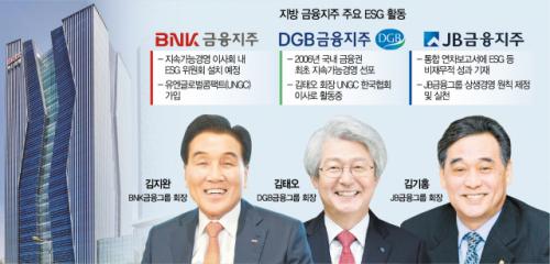 '지역사회와 동반성장'…지방금융 회장들 진두지휘 나섰다