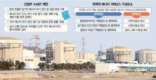 탈원전 수난 산업부의 결기 '에너지안보, 정치 외풍에 흔들려선 안돼'