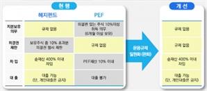 [시그널] 해외 큰 손의 韓유니콘 독식, 이젠 사라지나