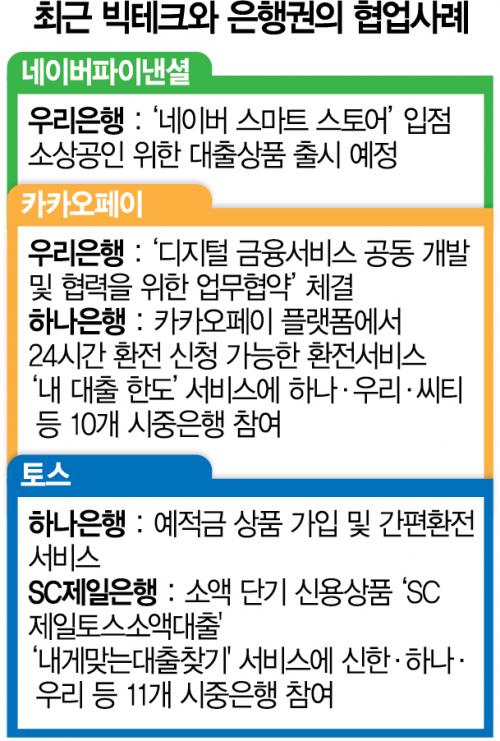 '소상공인 대출 사다리 제공'…네이버-우리銀 '적과의 동침'