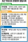 """""""소상공인 대출 사다리 제공""""…네이버-우리銀 '적과의 동침'"""