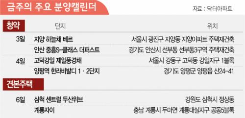 [분양캘린더] 간만에 나온 '로또 서울 분양'…청약수요자 눈길 쏠린다
