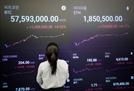 [발칙한 금융]비트코인 투자, 왜 국민·하나·우리은행 통해선 못할까?