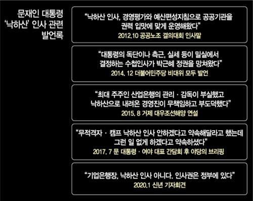 공공기관 감투는 '정권 전리품'…낙하산 타고 방만·부실 독버섯 자란다 [관점]