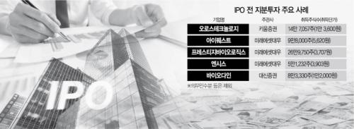 [시그널] IPO 호황에…꿩먹고 알먹는 상장전 지분투자