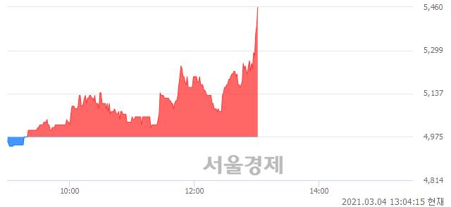 <코>유에스티, 매수잔량 362% 급증