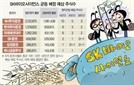 """""""한가족이 계좌 15개""""…SK바사 '청약 대전' 준비하는 개미군단"""