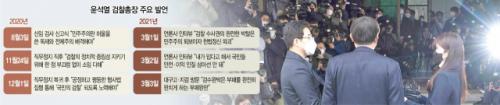 대선 1년 앞두고 '정치의 강' 건넌 尹…'국민 보호 힘 다할 것'
