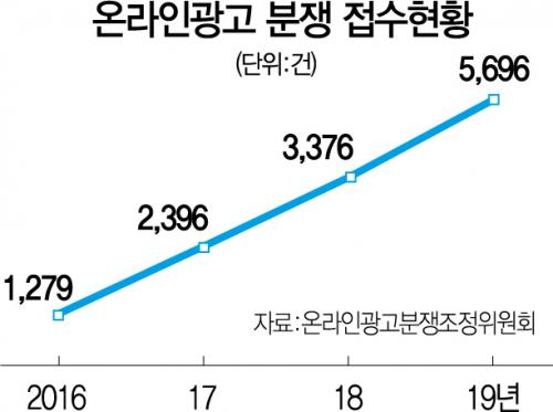 """""""유명 블로그에 올려주겠다""""…자영업자 두번 울리는 온라인광고 사기"""