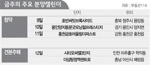 [분양 캘린더] 3월 둘째주 전국 3,767가구 분양…분양가뭄 서울은 '0'