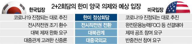 '한미 2+2 회담' 5년만에 부활 예고…美 '반중 참여' 압박 가능성