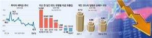 """""""직접투자 어렵다"""" 동학개미, 채권·공모주 펀드 발길…한달새 2.2조 몰려"""