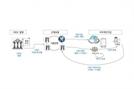 신한은행, CBDC 발행 대비 디지털화폐 플랫폼 구축했다