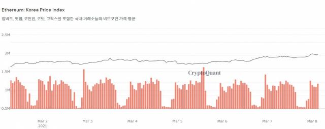 [노윤주의 비트레이더]5,000만 원 지킨 BTC…6,000만 원 돌파서 고전