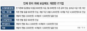 """""""全직원에 800만원 쏜다"""" IT인력 급여인상 릴레이 합류한 SKT"""