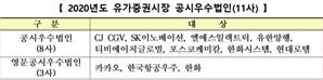 카카오·SK이노 등 11개사, 코스피 공시우수법인 선정