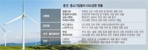 제조 中企, ESG서 신성장동력 찾는다