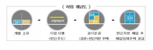 서울시, 공공 빈집+민간 노후주택 '소규모 통합 정비사업' 첫 선