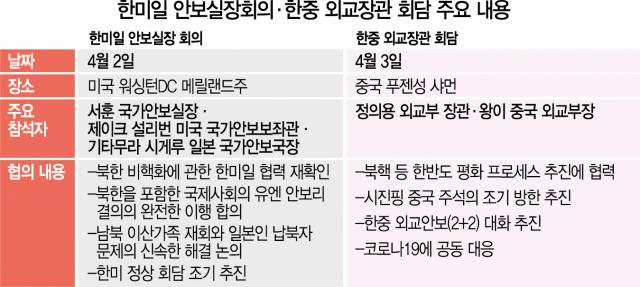 中 유화책 '선물' 아닌 '외교적 부담'…韓, 차이나 리스크만 커질 수도