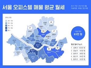 서울서 오피스텔 월세 가장 비싼 곳은 성북구…보증금 1,000만원에 월세 105만원