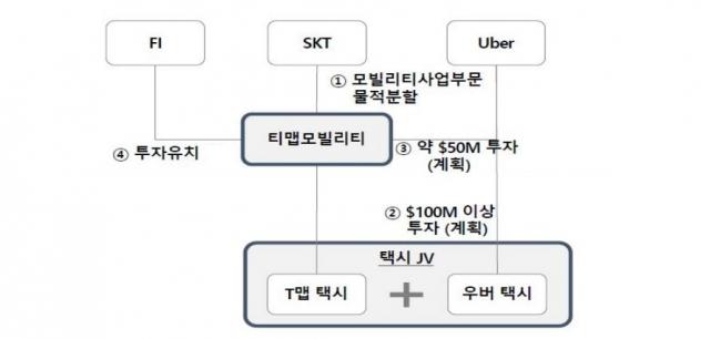 [시그널] 구글의 카카오 모빌리티 투자…어떻게 가능했나