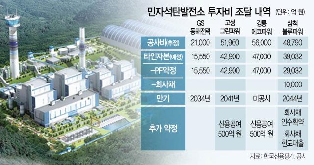 [시그널]  'ESG 소외' 화력발전社, 회사채 발행 멈췄다