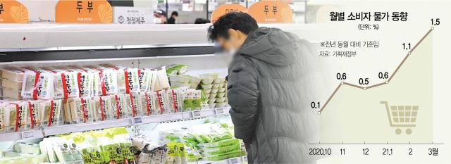 경제수장도 '인플레 경고'…심각해진 정부