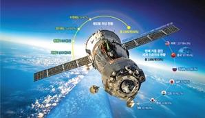 뉴스페이스 시대…진화하는 '위성의 눈'