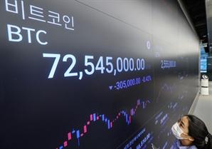 하루 1,000만원 '출렁'…2030 비트코인 경계령