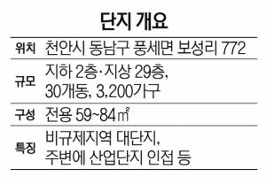 [분양단지 들여다보기] 비규제 3,200가구 대단지 '천안 한양수자인 에코시티'