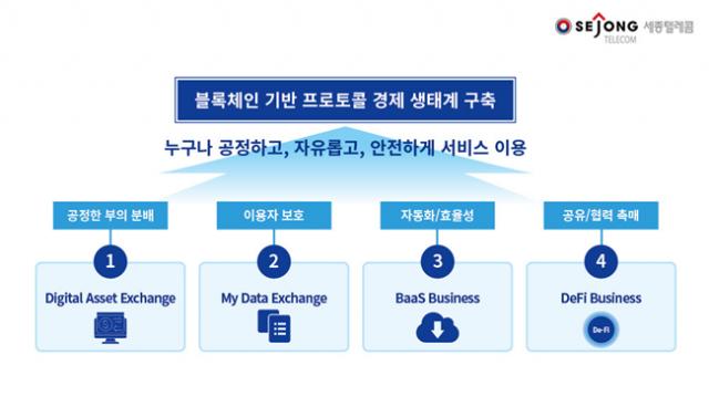 [기업을 만나다-③] 박효진 세종텔레콤 부사장 '전문가들과 법 개정 논의 중…디지털 자산 거래소 구축할 것'