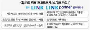 삼성카드, 빅데이터 마케팅 플랫폼 '링크파트너' 오픈
