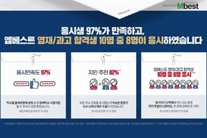 압도적 적중률… 중등인강 엠베스트 '2022 영재고 Final 모의고사' 실시