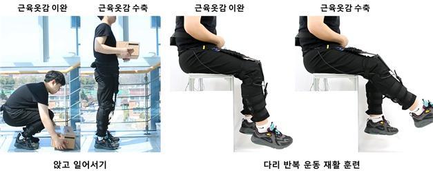 힘 필요한 신체 부위 어디든 쉽게 붙여 쓰는 근육옷감 개발