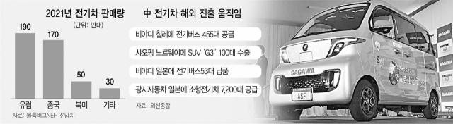 中 전기차 7,200대 日택배시장 누빈다