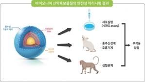 바이오니아, 섬유증 신약후보물질 '약리 안전성' 확인