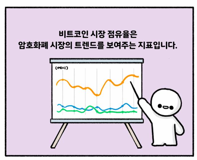 [디센터툰]비트코인 시장점유율은 어떤 의미인가요?
