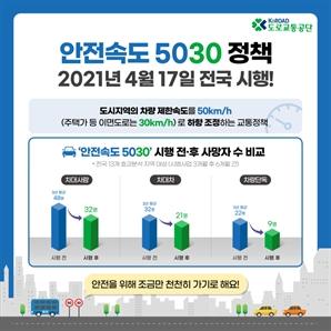 도로교통공단, '안전속도 5030'시행 앞두고 홍보활동 강화