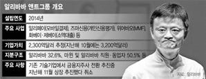 中, 앤트그룹 장악 최종 수순 '마윈 퇴출'