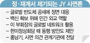 """""""이재용 사면해 반도체 살리고, 백신 '민간외교' 맡겨야"""""""