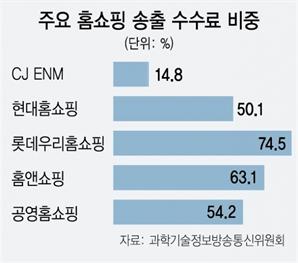 """""""홈쇼핑 송출수수료 상한제 등 검토를"""""""