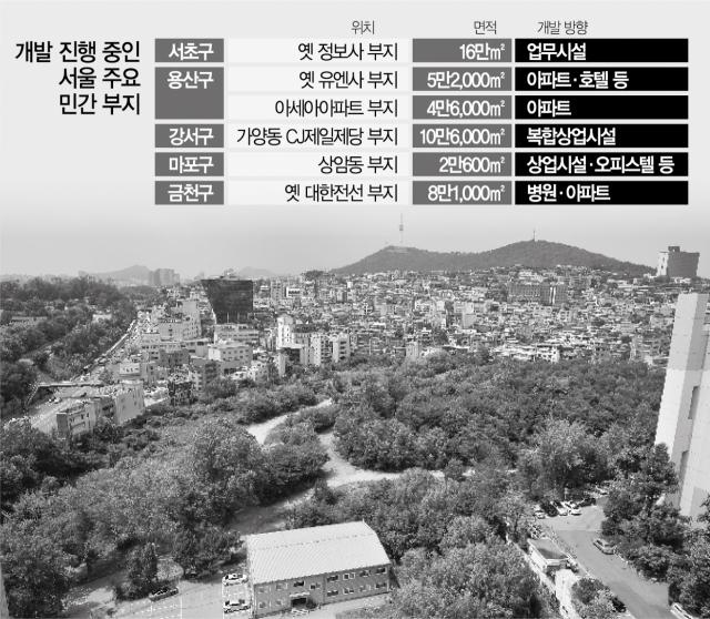 초대형 민간 개발 '시동'…부동산 지도 바뀐다