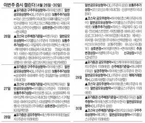 [이번주 증시 캘린더]IPO 대어 SKIET, 28~29일 공모주 청약 나선다