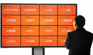 비트코인 6,400만원대로…이더리움 300만원 회복