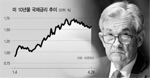 [글로벌Why] 증시 과열 우려, 日 등 큰손도 美국채 '입질'…빅이벤트 앞두고 '탐색전'