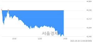 <유>삼성출판사, 매도잔량 324% 급증