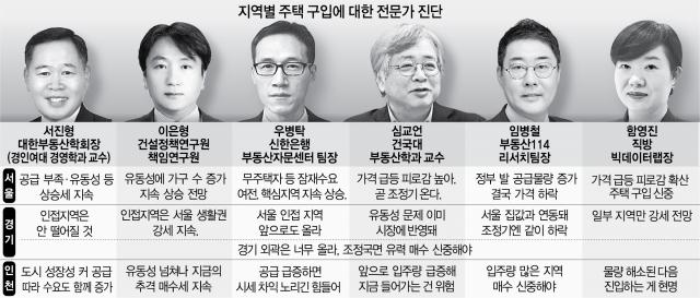 """집 사야 되나… 전문가들 """"경기 외곽 하락 가능성 커' 한 목소리"""