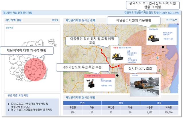 행안부, 지능형 재난관리자원 통합관리시스템 입찰기업 공모